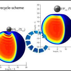 Rubidium recycling scheme
