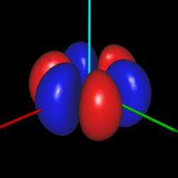Atomorbital 4f