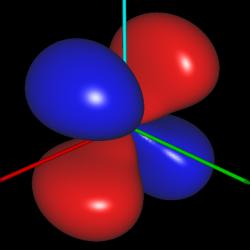 Atomorbital 3d