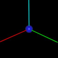 Atomorbital 2s