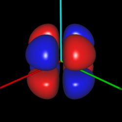 Atomorbital 4fxyz
