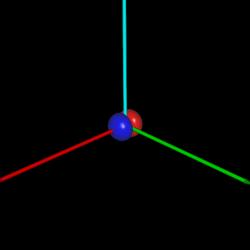 Atomorbital 2p