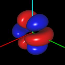 4 f5yz^2-3yr^2