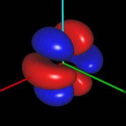 4 f5xz^2-3zr^2