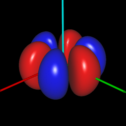 4 fx^3-3xy^2