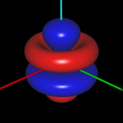 4 f5z^3-3zr^2
