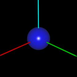 Atomorbital 3s