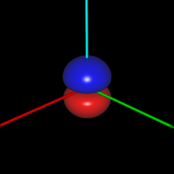 Atomorbital 3p
